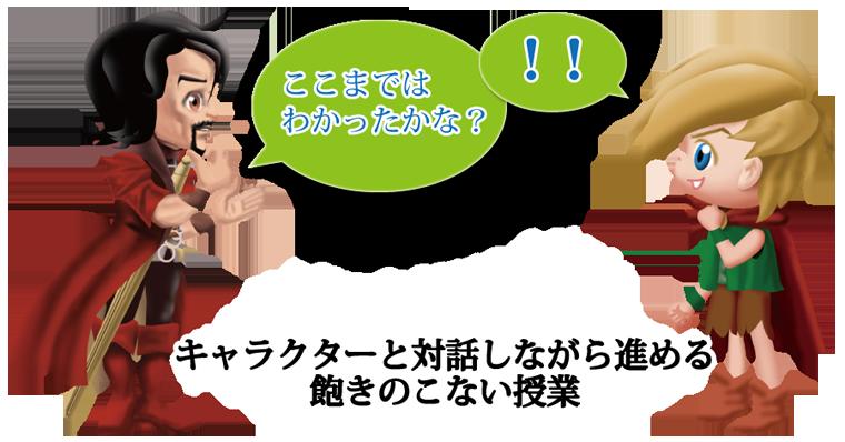 キャラクターによる対話型のレクチャーで、「わかる!」